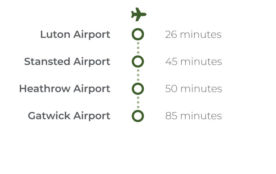 Airport details