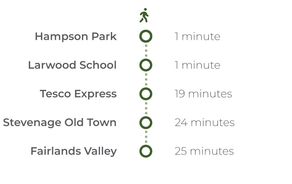 walking distances